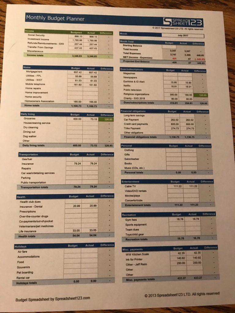 July 2017 Budget
